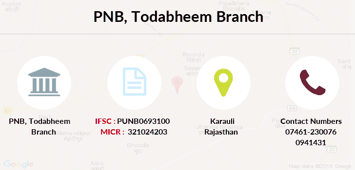 Punjab-national-bank Todabheem branch