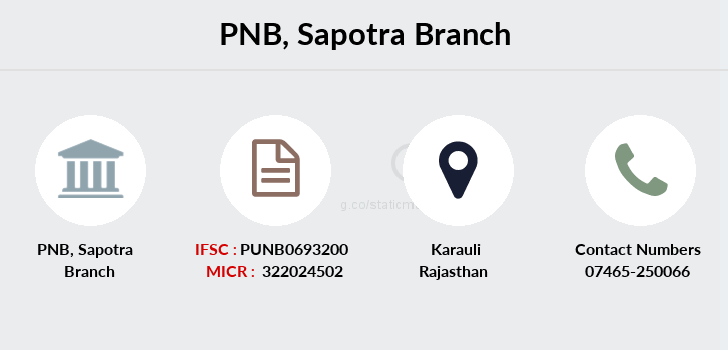 Punjab-national-bank Sapotra branch