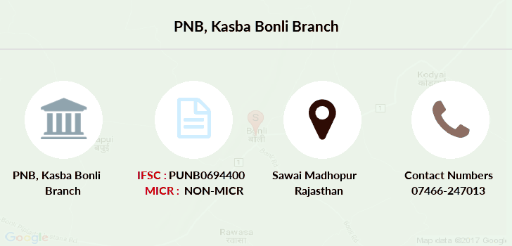 Punjab-national-bank Kasba-bonli branch