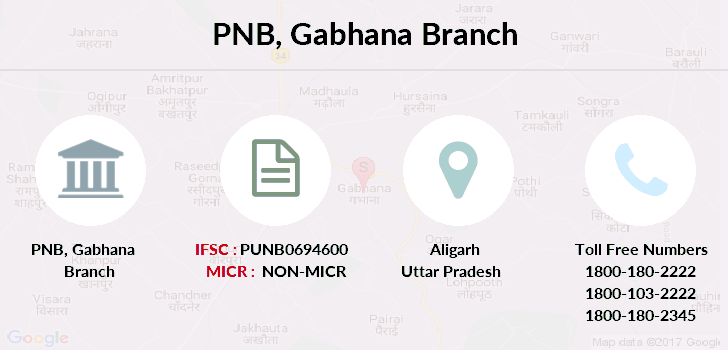 Punjab-national-bank Gabhana branch