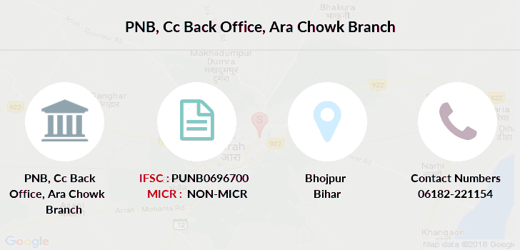 Punjab-national-bank Cc-back-office-ara-chowk branch