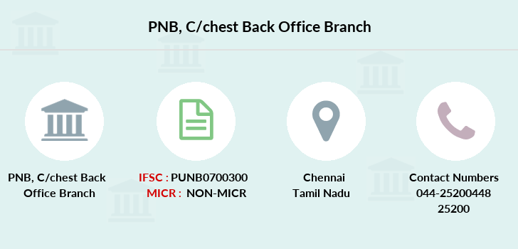 Punjab-national-bank C-chest-back-office branch
