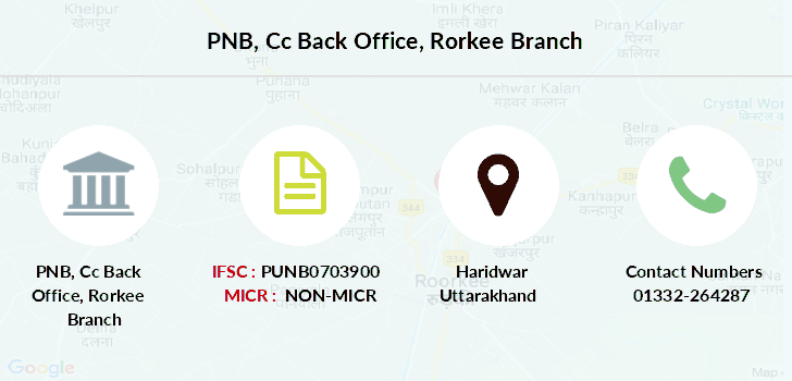 Punjab-national-bank Cc-back-office-rorkee branch