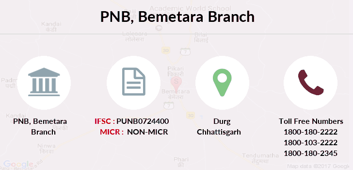 Punjab-national-bank Bemetara branch