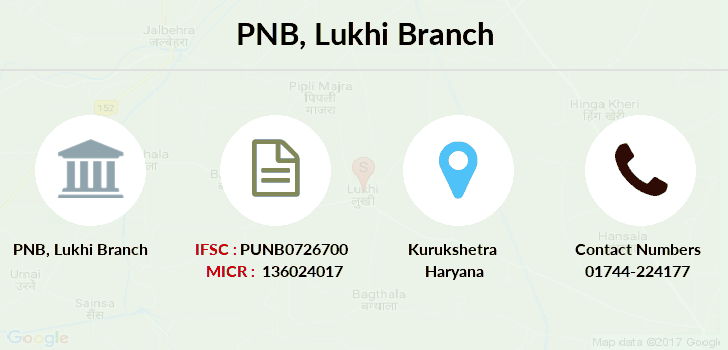 Punjab-national-bank Lukhi branch