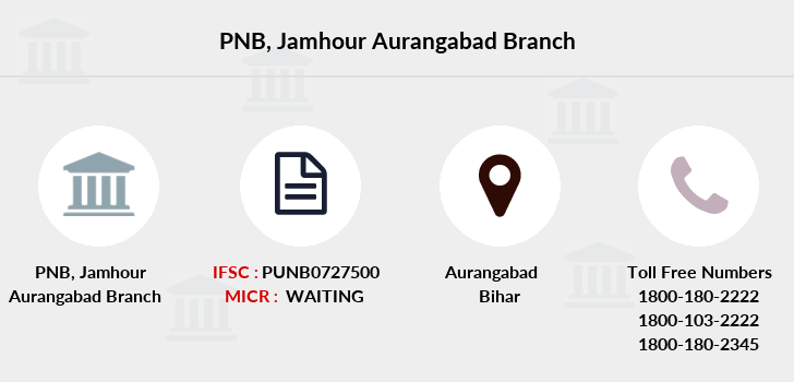 Punjab-national-bank Jamhour-aurangabad branch