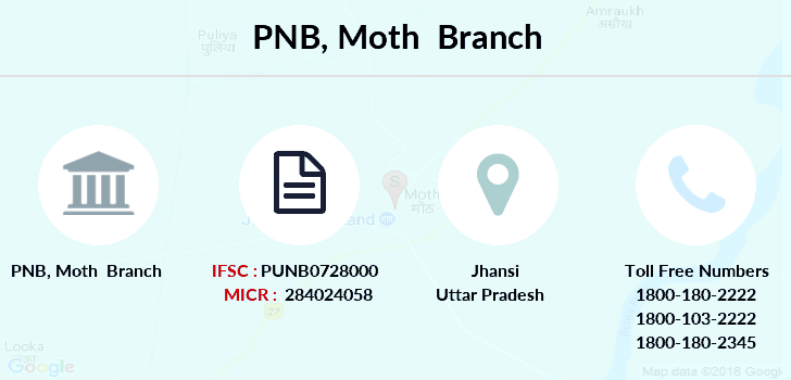 Punjab-national-bank Moth branch