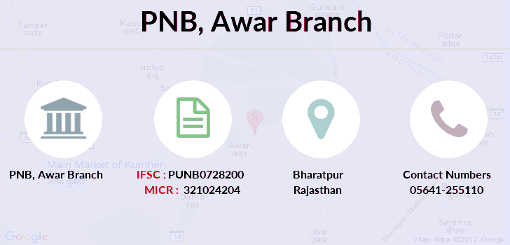 Punjab-national-bank Awar branch