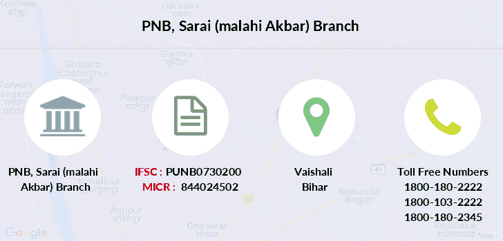 Punjab-national-bank Sarai-malahi-akbar branch