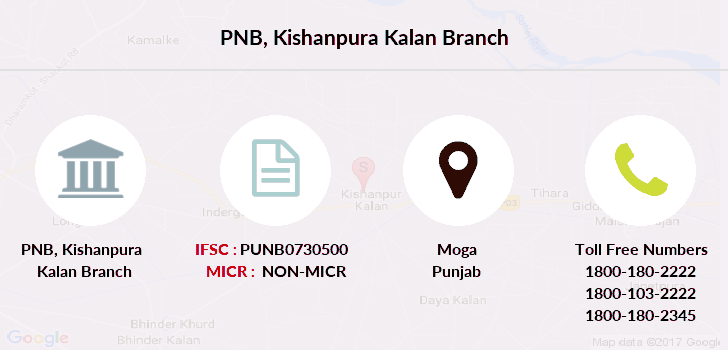 Punjab-national-bank Kishanpura-kalan branch