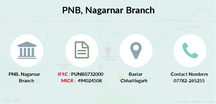 Punjab-national-bank Nagarnar branch