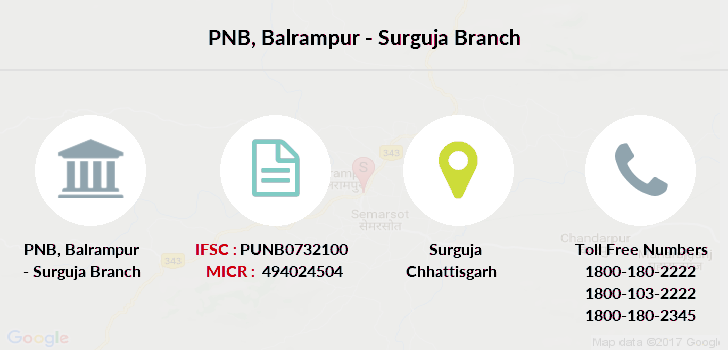Punjab-national-bank Balrampur-surguja branch