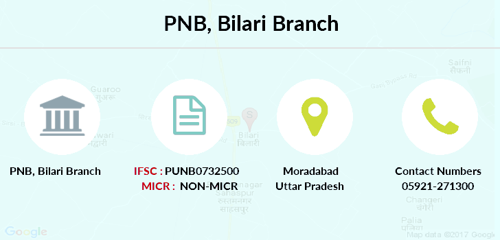 Punjab-national-bank Bilari branch