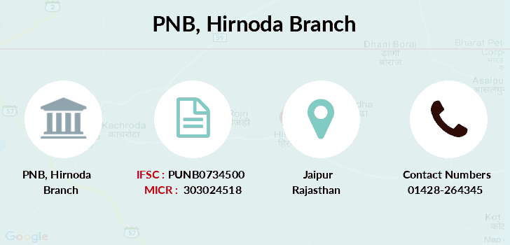 Punjab-national-bank Hirnoda branch