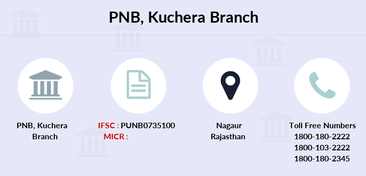 Punjab-national-bank Kuchera branch