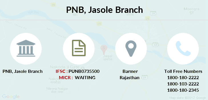 Punjab-national-bank Jasole branch
