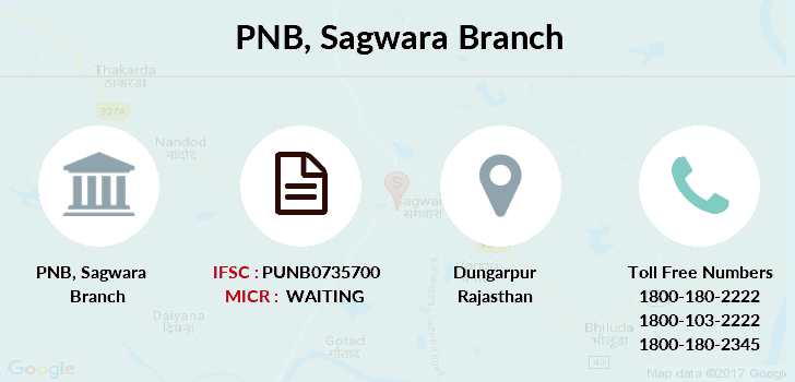 Punjab-national-bank Sagwara branch