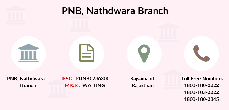 Punjab-national-bank Nathdwara branch