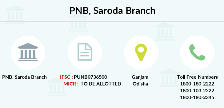 Punjab-national-bank Saroda branch