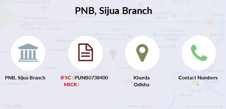 Punjab-national-bank Sijua branch