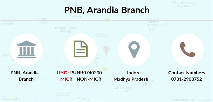 Punjab-national-bank Arandia branch