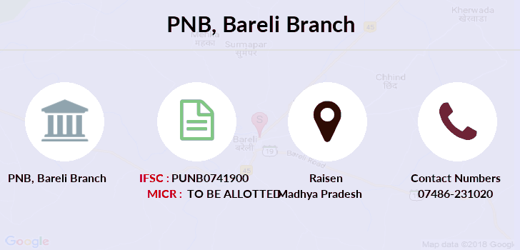 Punjab-national-bank Bareli branch