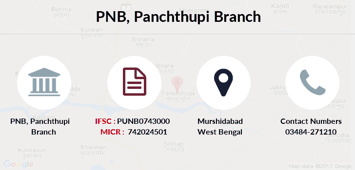Punjab-national-bank Panchthupi branch
