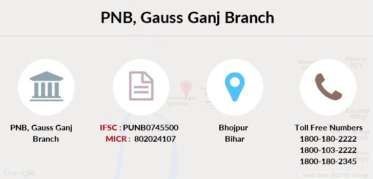 Punjab-national-bank Gauss-ganj branch