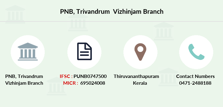 Punjab-national-bank Trivandrum-vizhinjam branch