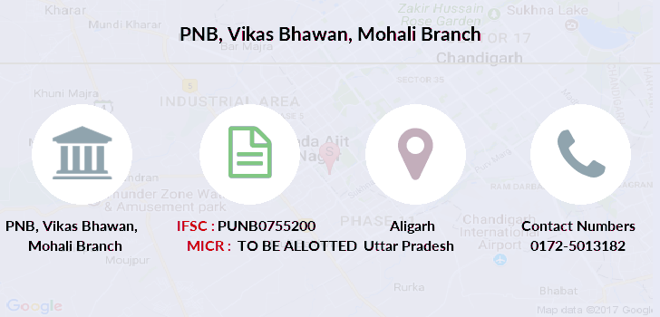 Punjab-national-bank Vikas-bhawan-mohali branch