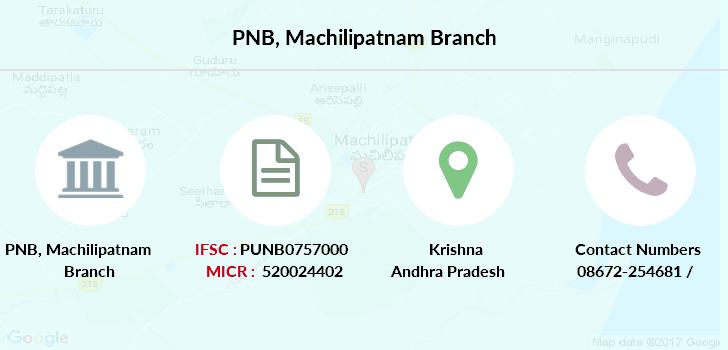 Punjab-national-bank Machilipatnam branch