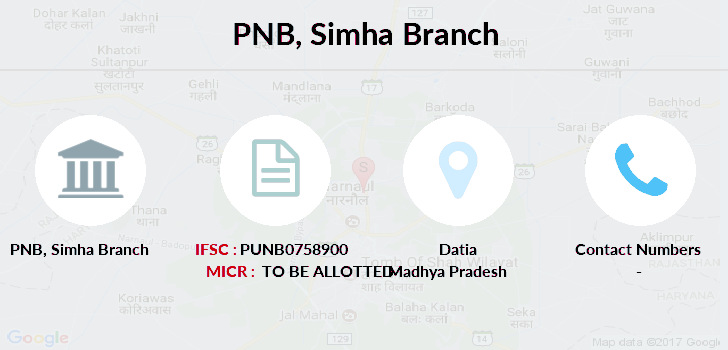 Punjab-national-bank Simha branch