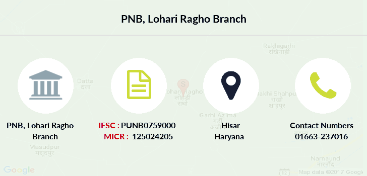 Punjab-national-bank Lohari-ragho branch