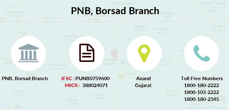 Punjab-national-bank Borsad branch