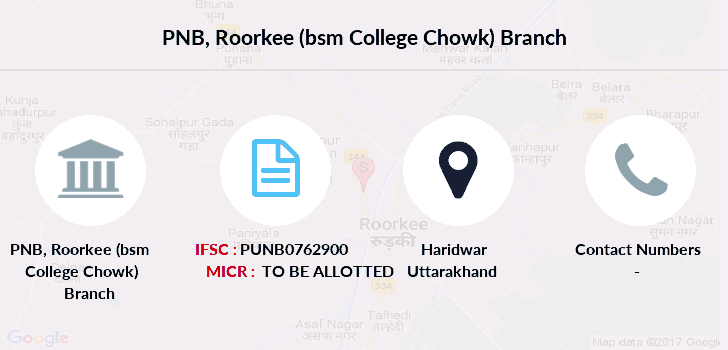Punjab-national-bank Roorkee-bsm-college-chowk branch