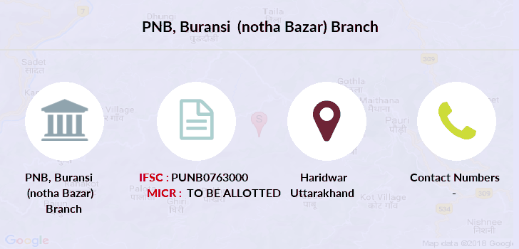 Punjab-national-bank Buransi-notha-bazar branch