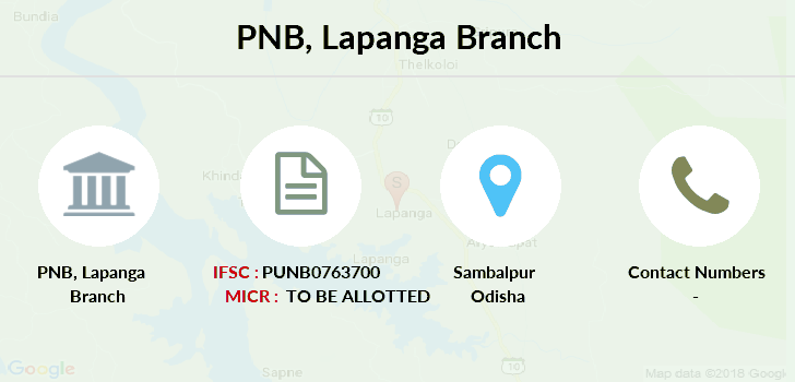 Punjab-national-bank Lapanga branch