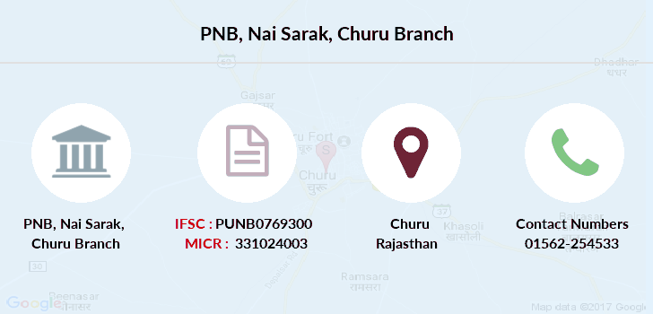 Punjab-national-bank Nai-sarak-churu branch