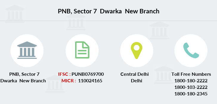 Punjab-national-bank Sector-7-dwarka-new branch