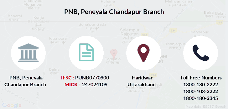 Punjab-national-bank Peneyala-chandapur branch