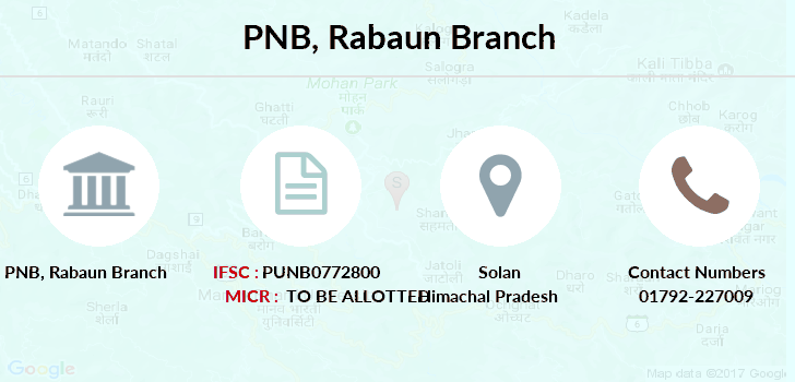 Punjab-national-bank Rabaun branch