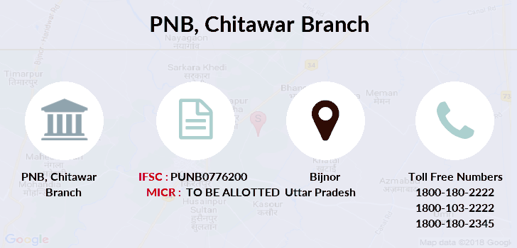 Punjab-national-bank Chitawar branch