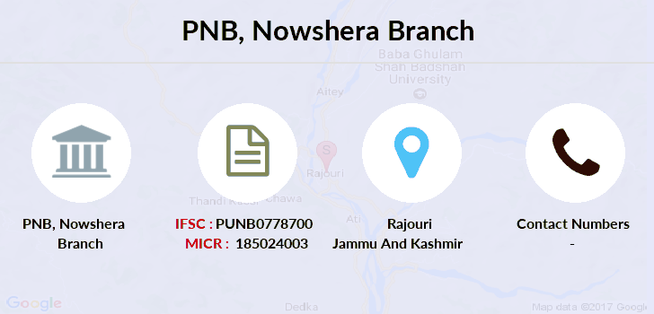 Punjab-national-bank Nowshera branch