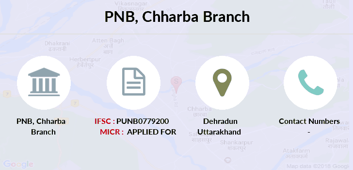 Punjab-national-bank Chharba branch