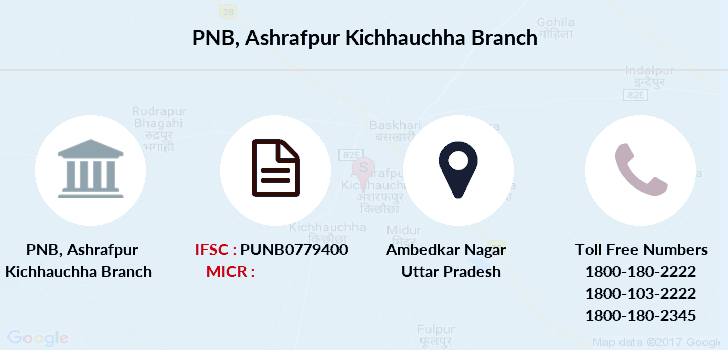 Punjab-national-bank Ashrafpur-kichhauchha branch