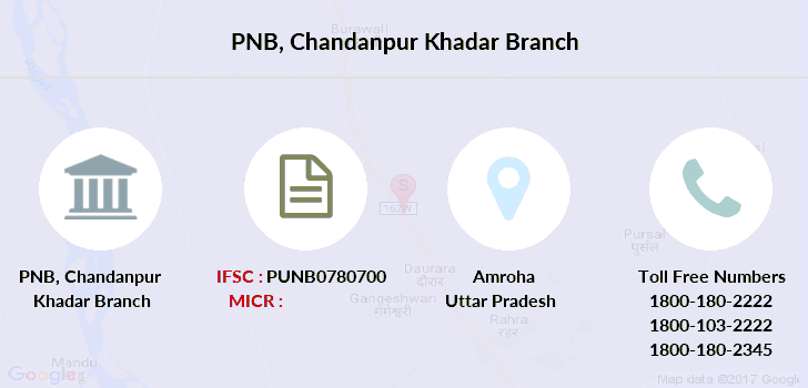 Punjab-national-bank Chandanpur-khadar branch