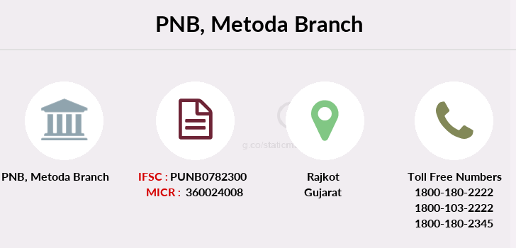 Punjab-national-bank Metoda branch