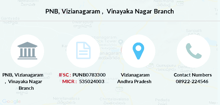 Punjab-national-bank Vizianagaram-vinayaka-nagar branch