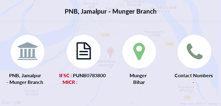 Punjab-national-bank Jamalpur-munger branch