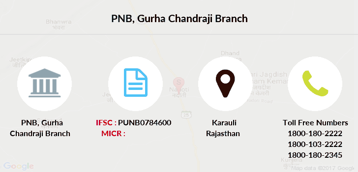 Punjab-national-bank Gurha-chandraji branch